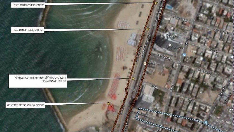 ניתוח זיהום מנקזים – תל אביב, ההידרולוג שמעון צוק